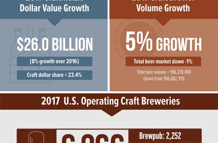 2017_BA_growth-infographic-abbreviated-762x1200
